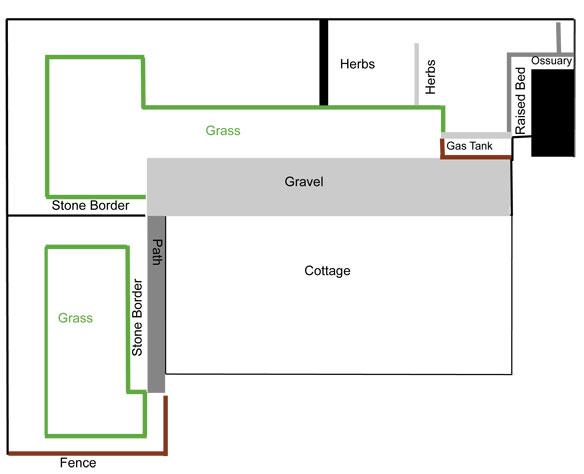 Ardivachar croft garden plan